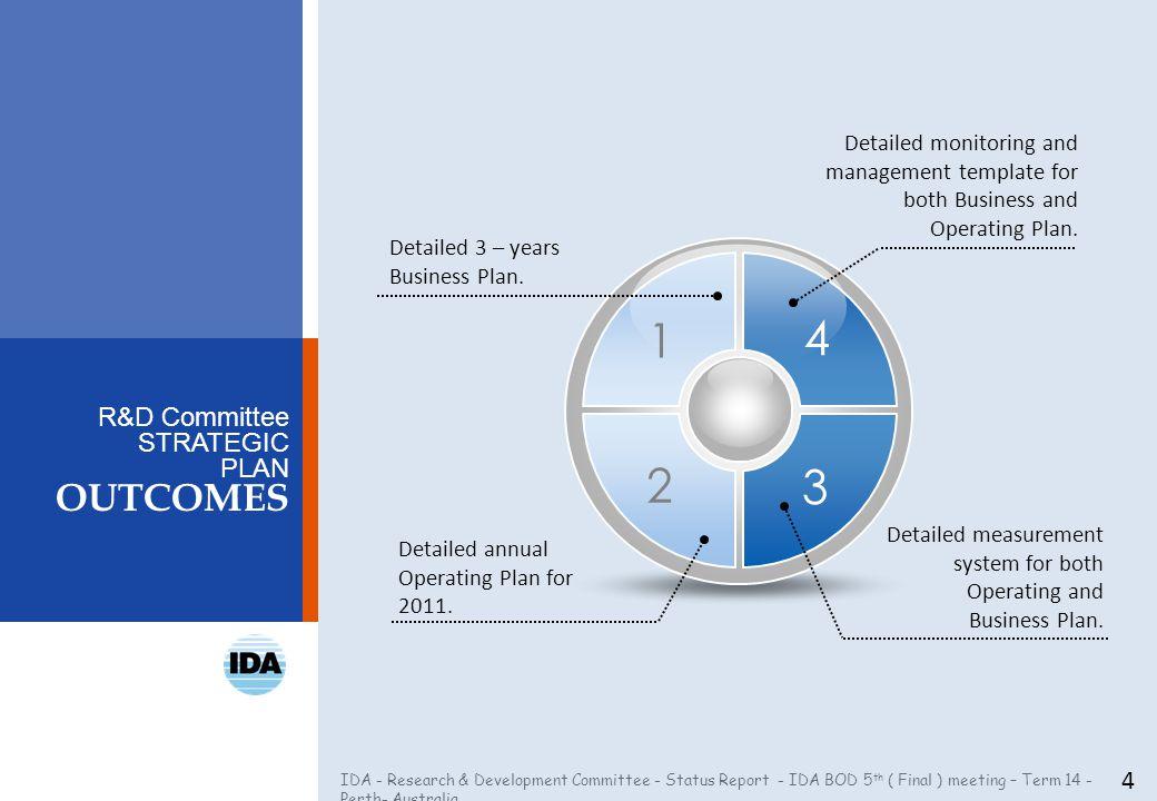IDA - Research & Development Committee - Status Report - IDA BOD 5 th ( Final ) meeting – Term 14 - Perth- Australia R&D Committee STRATEGIC PLAN OUTC