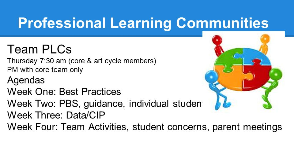 Professional Learning Communities Team PLCs Thursday 7:30 am (core & art cycle members) PM with core team only Agendas Week One: Best Practices Week Two: PBS, guidance, individual students, parent meetings Week Three: Data/CIP Week Four: Team Activities, student concerns, parent meetings