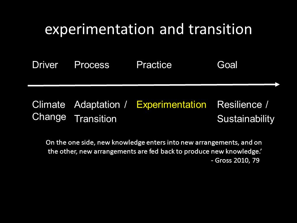 experimentation and transition DriverProcessPracticeGoal Climate Change Adaptation / Transition ExperimentationResilience / Sustainability ''On the one side, new knowledge enters into new arrangements, and on the other, new arrangements are fed back to produce new knowledge.' - Gross 2010, 79