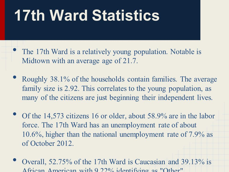 The 17th Ward is a relatively young population. Notable is Midtown with an average age of 21.7.