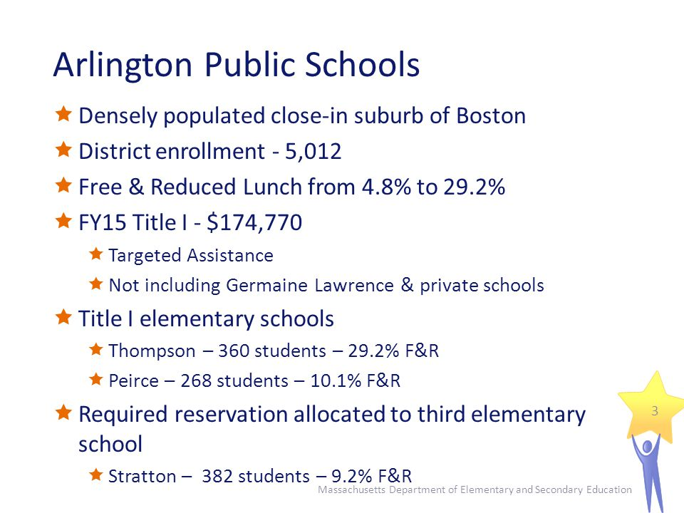 Arlington Public Schools  Densely populated close-in suburb of Boston  District enrollment - 5,012  Free & Reduced Lunch from 4.8% to 29.2%  FY15 Title I - $174,770  Targeted Assistance  Not including Germaine Lawrence & private schools  Title I elementary schools  Thompson – 360 students – 29.2% F&R  Peirce – 268 students – 10.1% F&R  Required reservation allocated to third elementary school  Stratton – 382 students – 9.2% F&R Massachusetts Department of Elementary and Secondary Education 3
