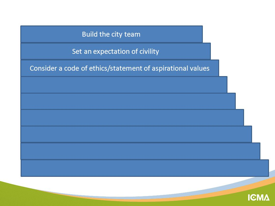 Build the city team Set an expectation of civility Consider a code of ethics/statement of aspirational values