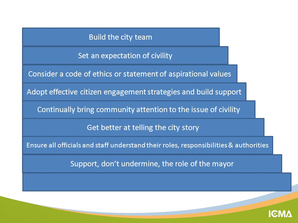 Build the city team Set an expectation of civility Ensure all officials and staff understand their roles, responsibilities & authorities Get better at telling the city story Continually bring community attention to the issue of civility Support, don't undermine, the role of the mayor Consider a code of ethics or statement of aspirational values Adopt effective citizen engagement strategies and build support