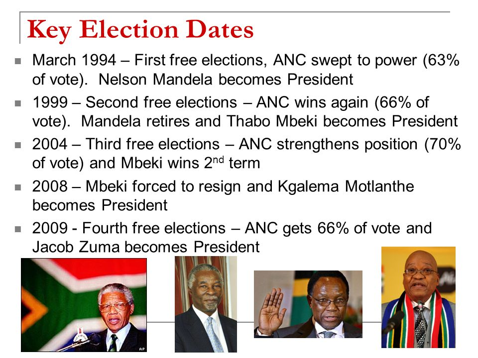 March 1994 – First free elections, ANC swept to power (63% of vote).