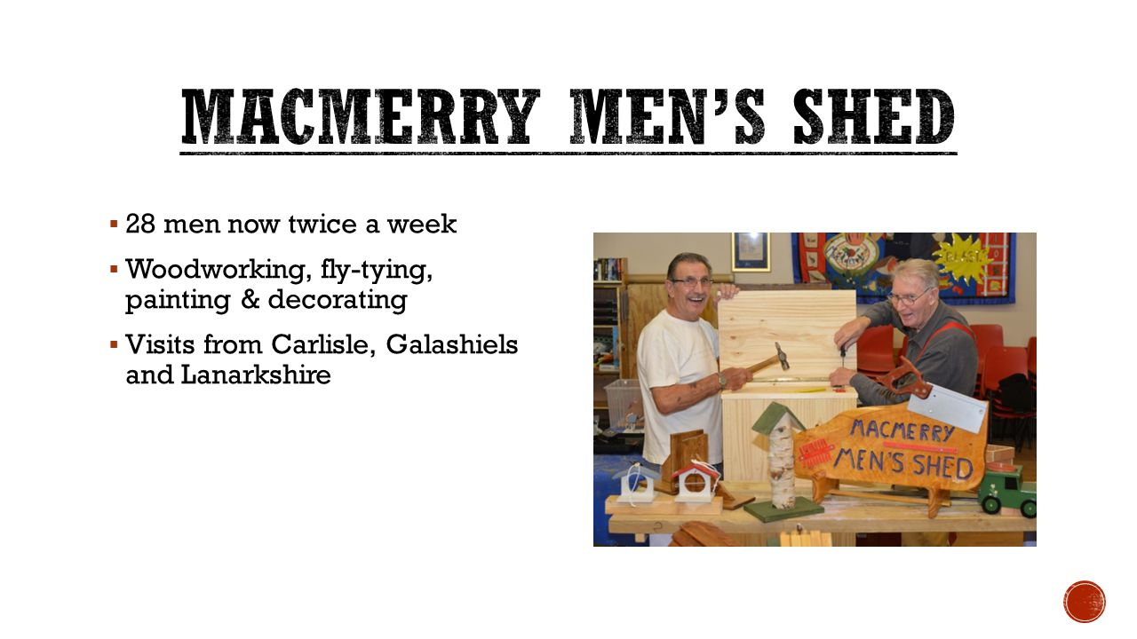  28 men now twice a week  Woodworking, fly-tying, painting & decorating  Visits from Carlisle, Galashiels and Lanarkshire