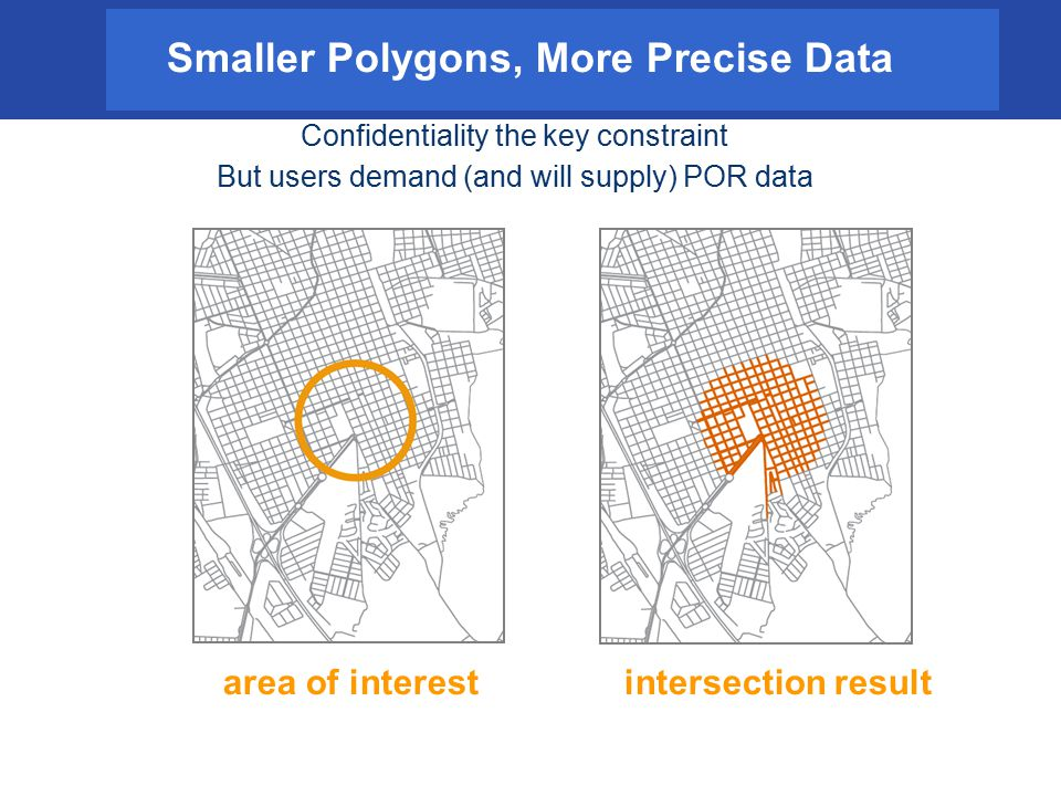area of interestintersection result Smaller Polygons, More Precise Data Confidentiality the key constraint But users demand (and will supply) POR data