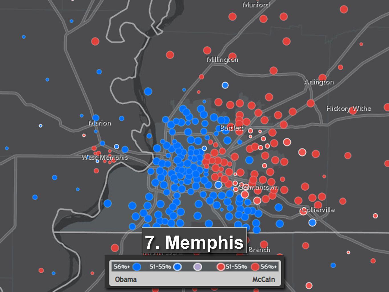 7. Memphis