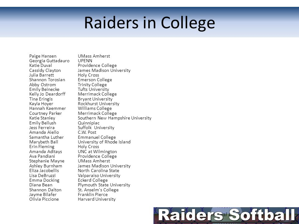 Raiders in College Paige Hansen UMass Amherst Georgia Guttadauro UPENN Katie Duval Providence College Cassidy Clayton James Madison University Julia Barrett Holy Cross Shannon Torosian Emerson College Abby Ostrom Trinity College Emily Beinecke Tufts University Kelly Jo Deardorff Merrimack College Tina Eringis Bryant University Kayla Hoyer Rockhurst University Hannah Kaemmer Williams College Courtney Parker Merrimack College Katie Stanley Southern New Hampshire University Emily Bellush Quinnipiac Jess Ferreira Suffolk University Amanda Aiello C.W.