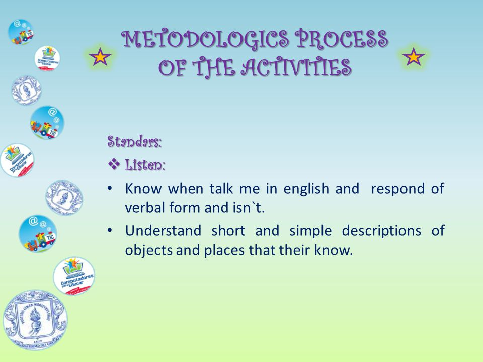 METODOLOGICS PROCESS OF THE ACTIVITIES Standars:  Listen: Know when talk me in english and respond of verbal form and isn`t.