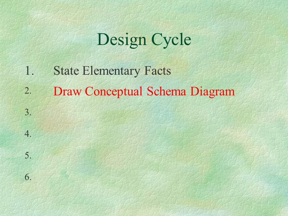 Design Cycle 1.State Elementary Facts 2. 3. 4. 6. 5. Draw Conceptual Schema Diagram