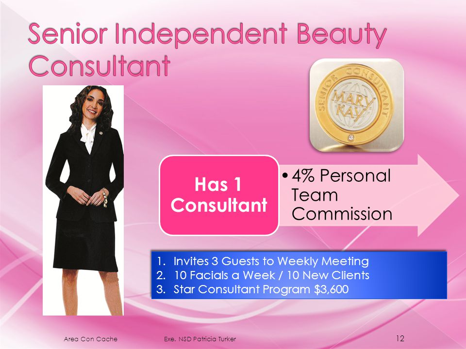 1.Invites 3 Guests to Weekly Meeting 2.10 Facials a Week / 10 New Clients 3.Star Consultant Program $3,600 1.Invites 3 Guests to Weekly Meeting 2.10 Facials a Week / 10 New Clients 3.Star Consultant Program $3,600 4% Personal Team Commission Has 1 Consultant 12 Area Con Cache Exe.