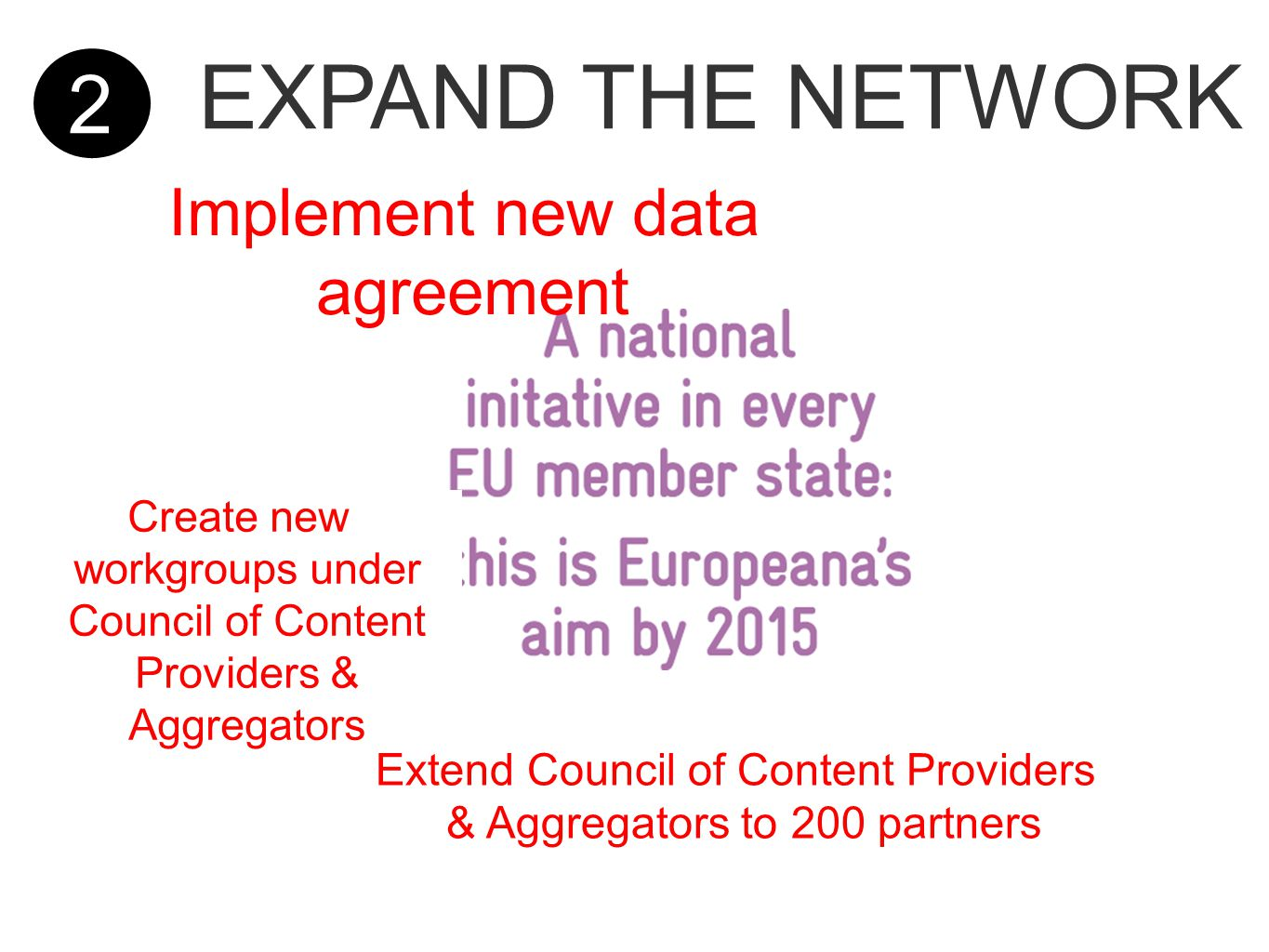 2 EXPAND THE NETWORK Extend Council of Content Providers & Aggregators to 200 partners Create new workgroups under Council of Content Providers & Aggregators Implement new data agreement