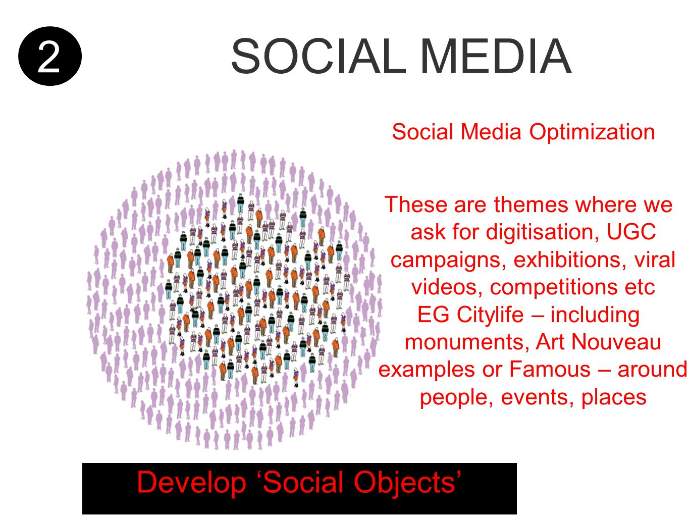 2 SOCIAL MEDIA Develop 'Social Objects' Social Media Optimization These are themes where we ask for digitisation, UGC campaigns, exhibitions, viral videos, competitions etc EG Citylife – including monuments, Art Nouveau examples or Famous – around people, events, places