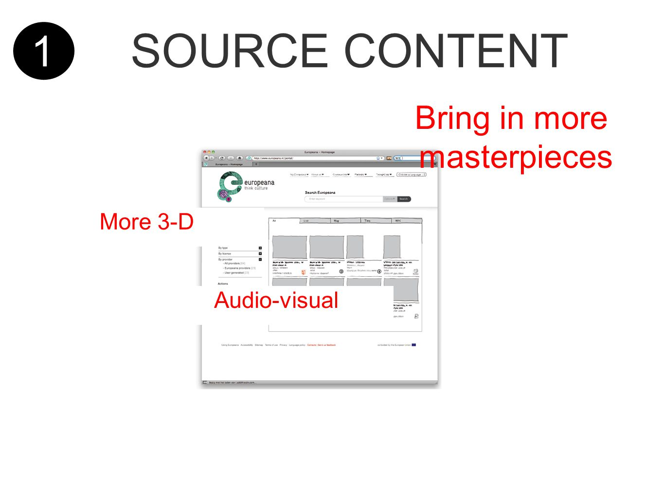 1 SOURCE CONTENT Bring in more masterpieces More 3-D Audio-visual