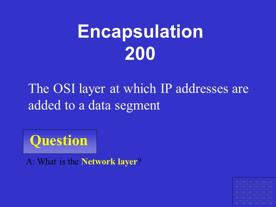 Question 100 200 300 400 500 A: What is the Application layer.