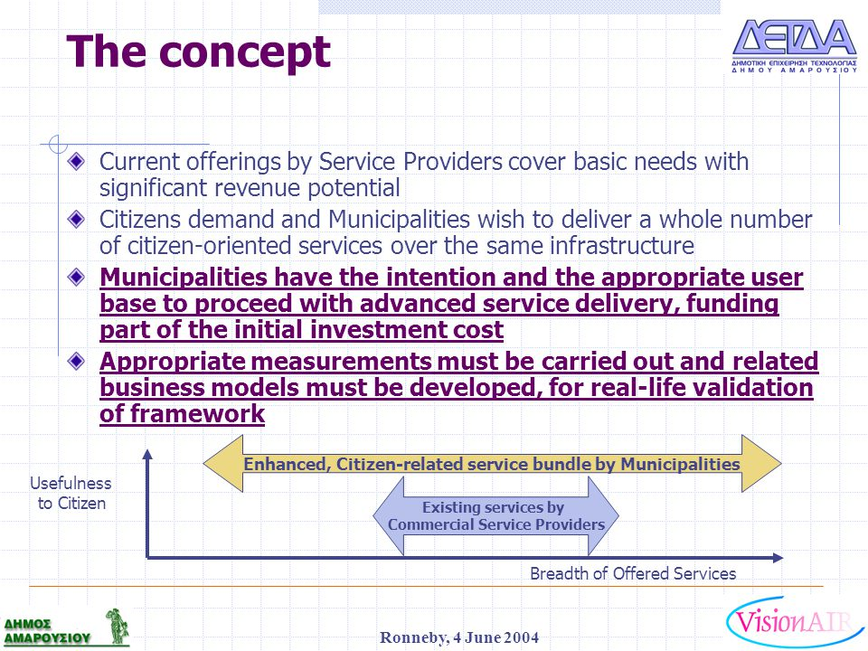 1 Ronneby, 4 June 2004 The concept Existing services by Commercial Service Providers Current offerings by Service Providers cover basic needs with sig
