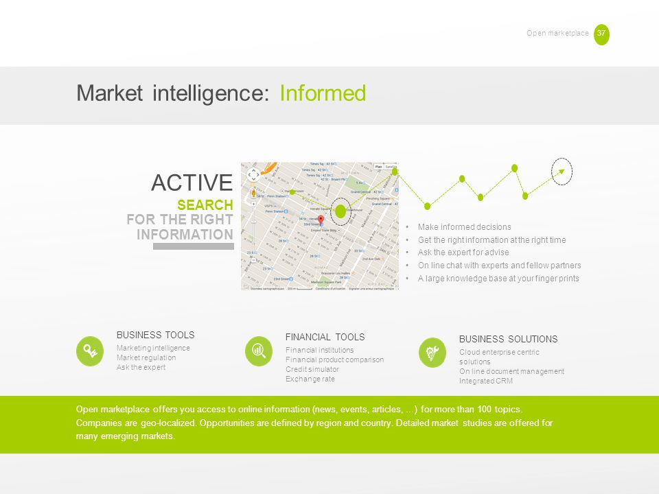 Open marketplace 37 Market intelligence: Informed Open marketplace offers you access to online information (news, events, articles, …) for more than 1