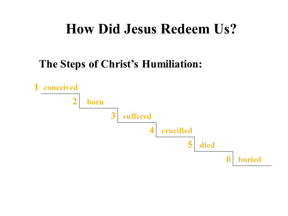 How Did Jesus Redeem Us? The Steps of Christ's Humiliation: 1 conceived 2 born 3 suffered 4 crucified 5 died 6 buried