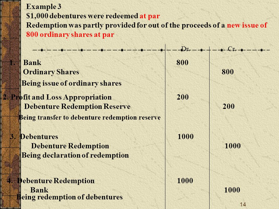 15 Example 4 $1,000 debentures were redeemed at a premium of 20% with no new issue of shares Dr.