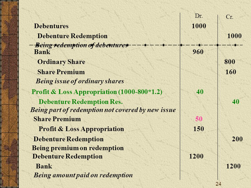 25 Redemption of Debenture by a Sinking Fund