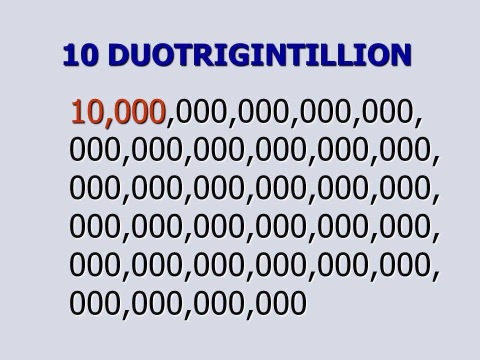 10 DUOTRIGINTILLION 10,000,000,000,000,000, 000,000,000,000,000,000, 000,000,000,000,000,000, 000,000,000,000,000,000, 000,000,000,000,000,000, 000,000,000,000