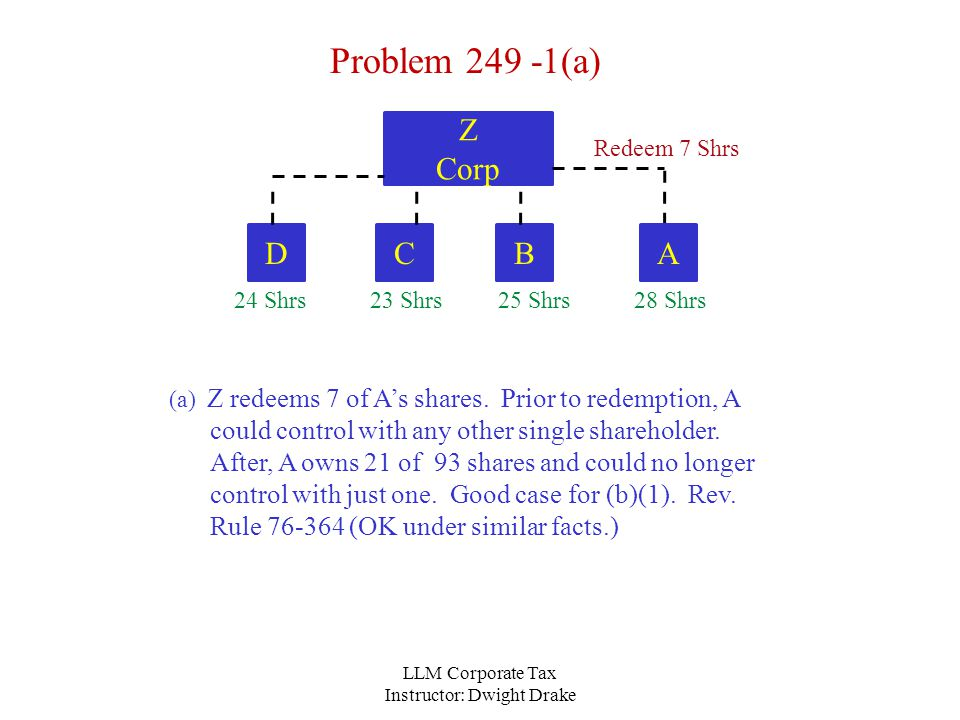 LLM Corporate Tax Instructor: Dwight Drake Z Corp Problem 249 -1(a) (a) Z redeems 7 of A's shares.