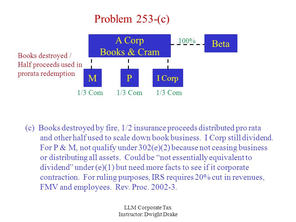 LLM Corporate Tax Instructor: Dwight Drake A Corp Books & Cram Problem 253-(c) (c) Books destroyed by fire, 1/2 insurance proceeds distributed pro rata and other half used to scale down book business.