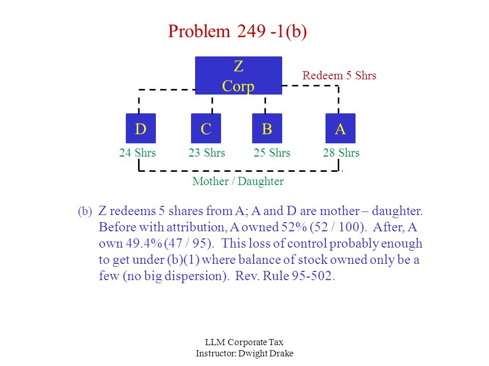 LLM Corporate Tax Instructor: Dwight Drake A Corp Books & Cram Problem 253-(f), (g), (h) (f) Securities portfolio distributed pro rata in redemption.