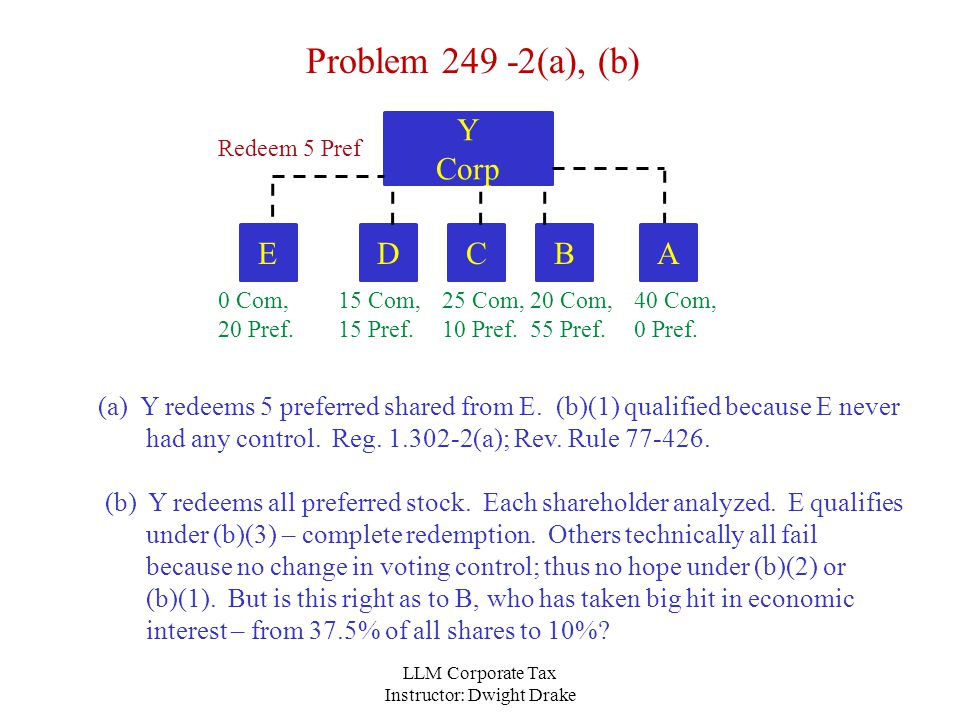 LLM Corporate Tax Instructor: Dwight Drake X Corp Problem 260 A shares redeemed for 250k cash.