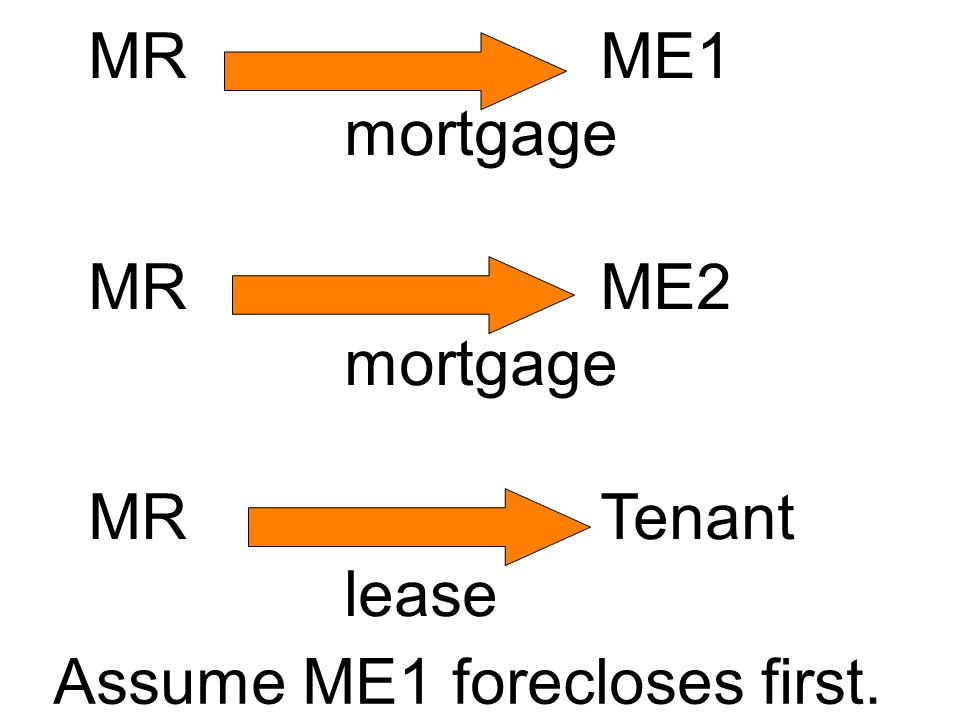 MRME1 mortgage MRME2 mortgage MRTenant lease Assume ME1 forecloses first.