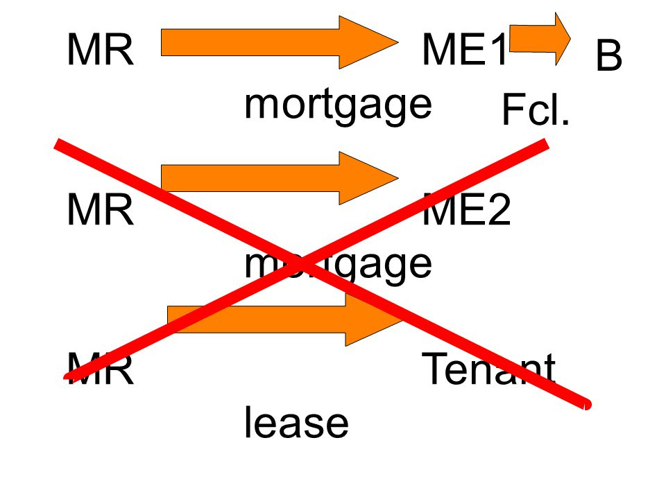 MRME1 mortgage MRME2 mortgage MRTenant lease B Fcl.