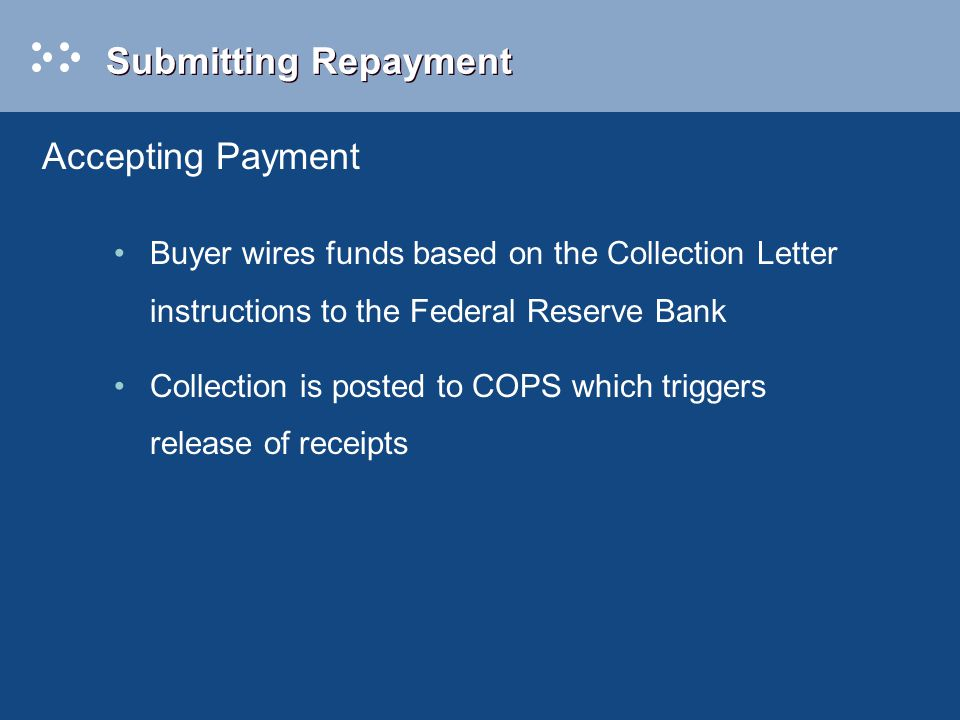 Submitting Repayment Buyer wires funds based on the Collection Letter instructions to the Federal Reserve Bank Collection is posted to COPS which triggers release of receipts Accepting Payment