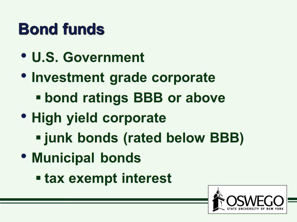 Bond funds U.S.