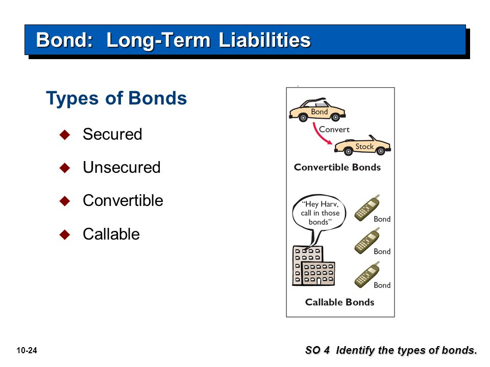10-24 Types of Bonds  Secured  Unsecured  Convertible  Callable SO 4 Identify the types of bonds. Bond: Long-Term Liabilities