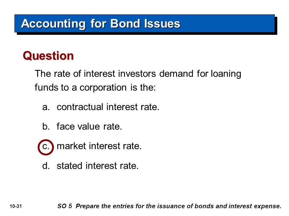 10-31 The rate of interest investors demand for loaning funds to a corporation is the: a.contractual interest rate. b.face value rate. c.market intere