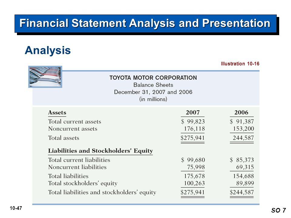 10-47 Analysis Financial Statement Analysis and Presentation Illustration 10-16 SO 7