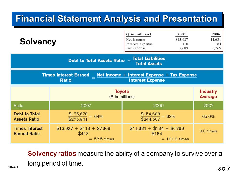 10-49 Solvency Financial Statement Analysis and Presentation Solvency ratios measure the ability of a company to survive over a long period of time. S
