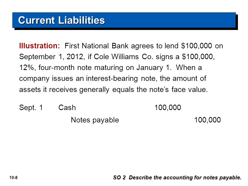 10-8 Illustration: First National Bank agrees to lend $100,000 on September 1, 2012, if Cole Williams Co. signs a $100,000, 12%, four-month note matur