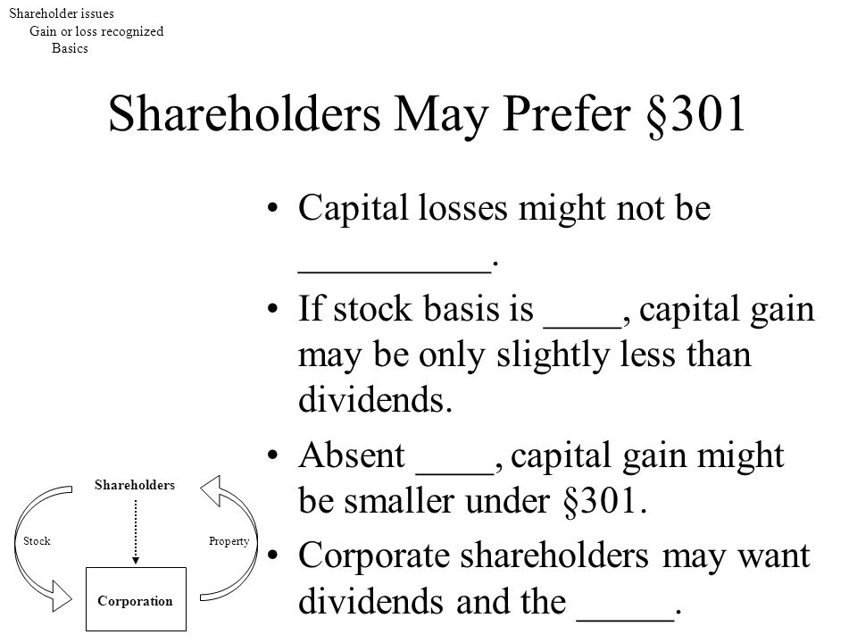 Shareholders May Prefer §301 Shareholders Corporation StockProperty Shareholder issues Gain or loss recognized Basics Capital losses might not be ____