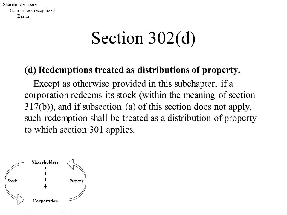 Section 302(d) (d) Redemptions treated as distributions of property. Except as otherwise provided in this subchapter, if a corporation redeems its sto