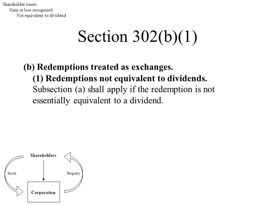 Section 302(b)(1) (b) Redemptions treated as exchanges. Shareholders Corporation StockProperty (1) Redemptions not equivalent to dividends. Subsection