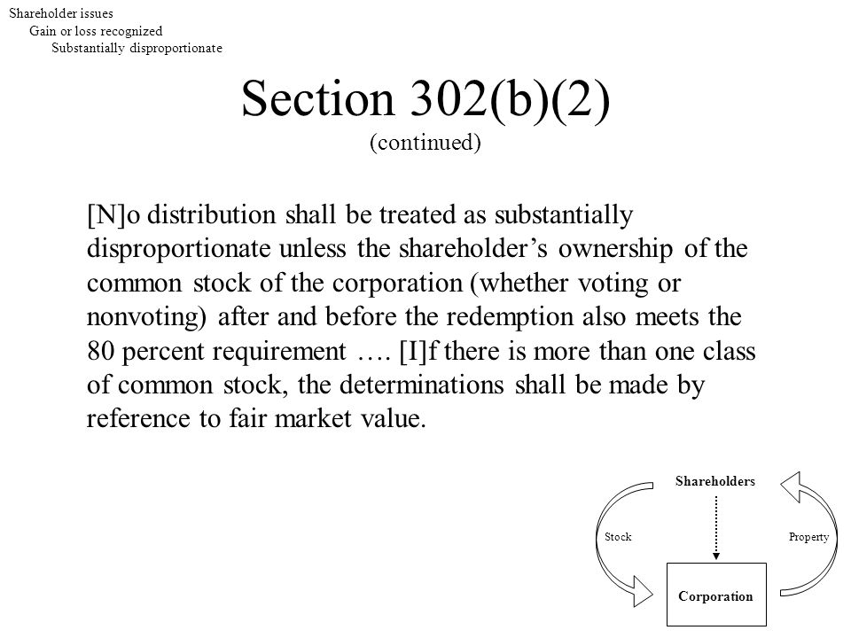 Section 302(b)(2) (continued) Shareholders Corporation StockProperty [N]o distribution shall be treated as substantially disproportionate unless the s