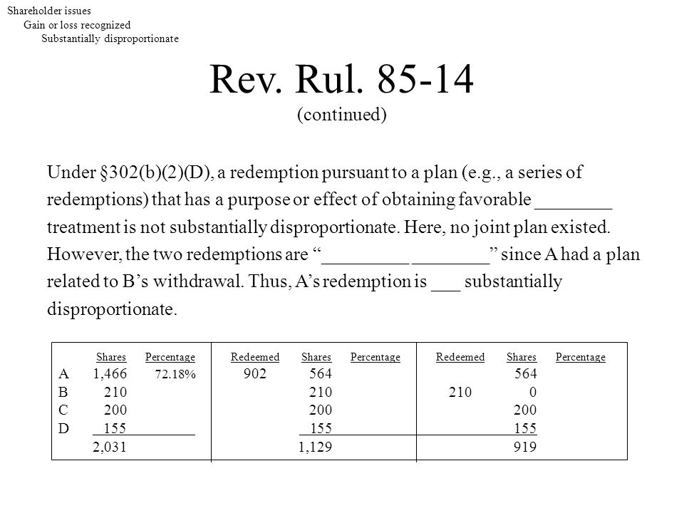 Rev. Rul. 85-14 (continued) Under §302(b)(2)(D), a redemption pursuant to a plan (e.g., a series of redemptions) that has a purpose or effect of obtai