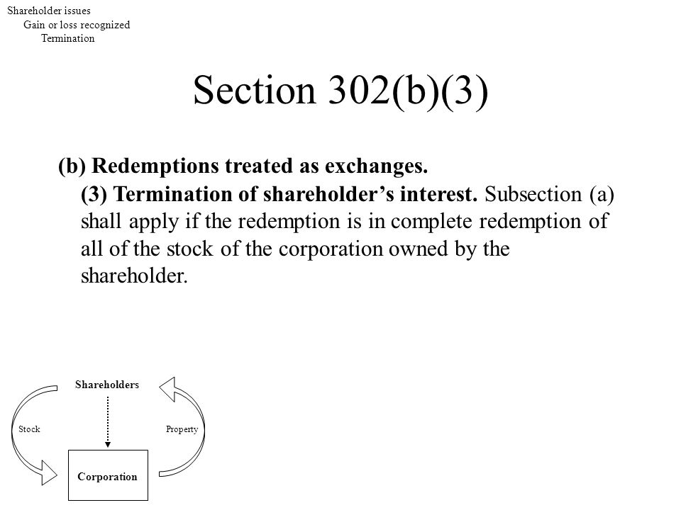 Section 302(b)(3) (b) Redemptions treated as exchanges. Shareholders Corporation StockProperty (3) Termination of shareholder's interest. Subsection (