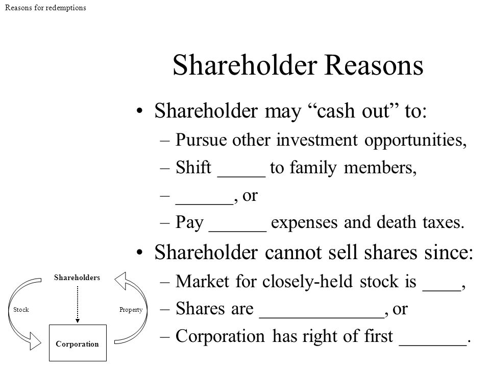 Section 302(b)(2) (continued) Shareholders Corporation StockProperty [N]o distribution shall be treated as substantially disproportionate unless the shareholder's ownership of the common stock of the corporation (whether voting or nonvoting) after and before the redemption also meets the 80 percent requirement ….