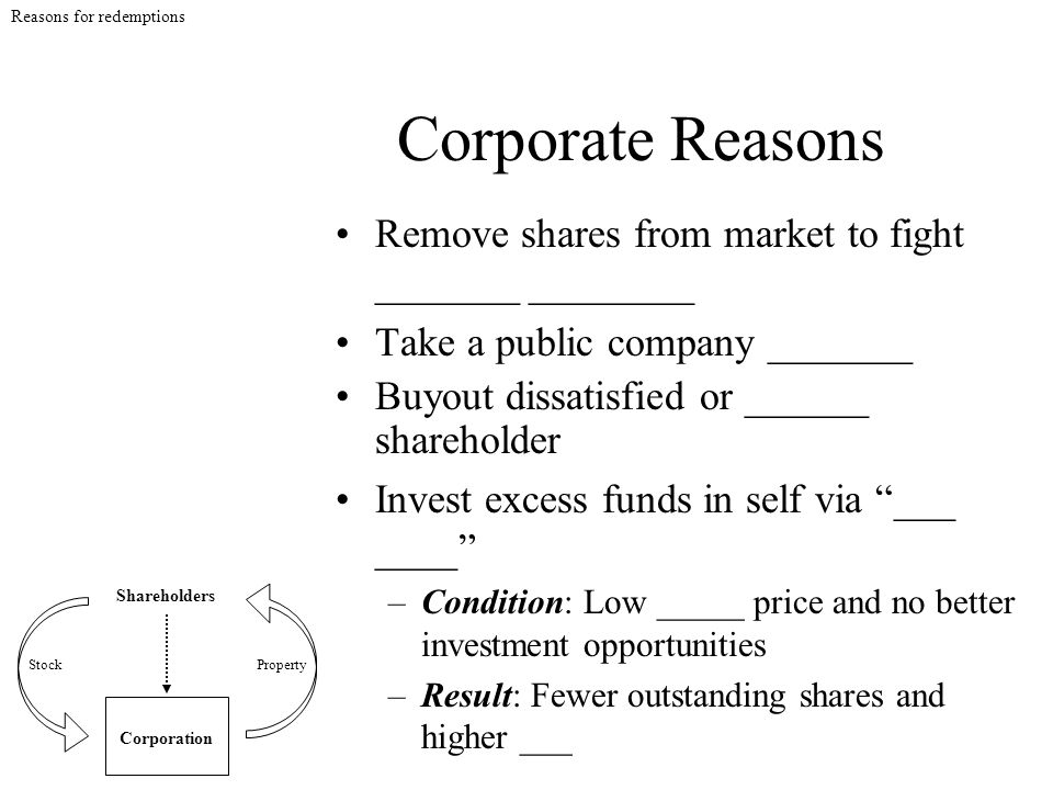 Corporate Reasons (continued) _________ features often facilitate redemption strategies of public companies.