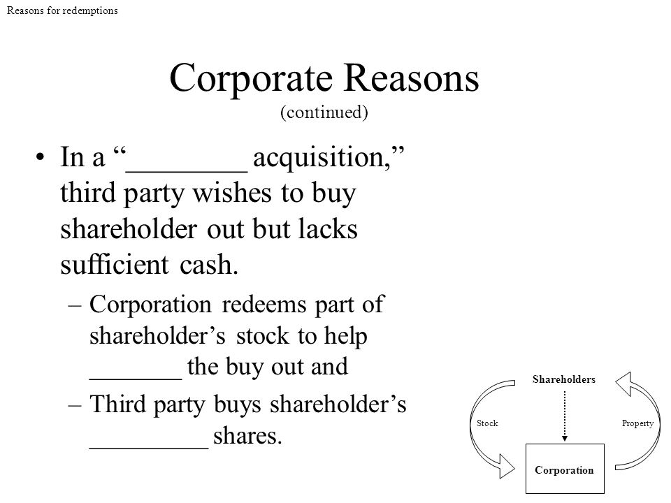 Shareholder issues Basis of property received Shareholders Corporation StockProperty Section 301(d) (d) Basis.