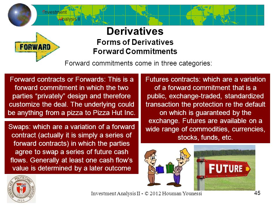 I nvestment A nalysis II 45 Investment Analysis II - © 2012 Houman Younessi Derivatives Forms of Derivatives Forward Commitments Forward commitments come in three categories: Forward contracts or Forwards: This is a forward commitment in which the two parties privately design and therefore customize the deal.
