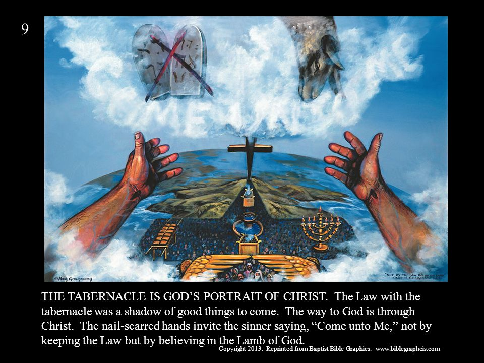 THE TABERNACLE IS GOD'S PORTRAIT OF CHRIST.