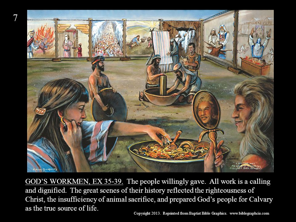 GOD'S WORKMEN, EX 35-39. The people willingly gave.